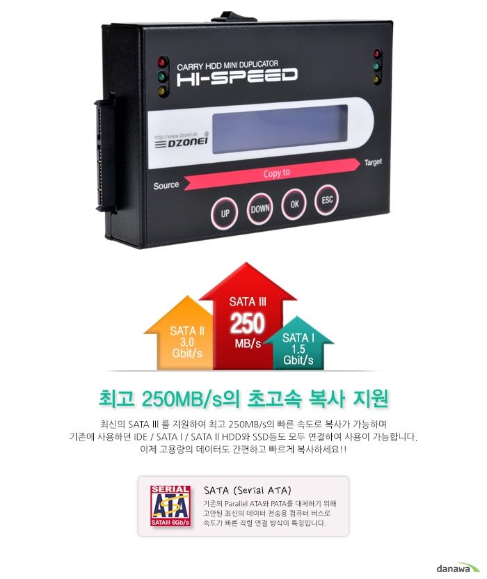 디지털존 FHC 511 Pro는 최고 250MB/s의 초고속 복사를 지원합니다.