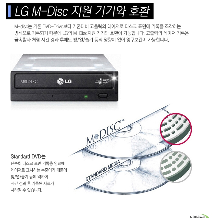 Dzonei Mdisk (10pack)는 LG M-Disc 지원 기기와 호환됩니다.