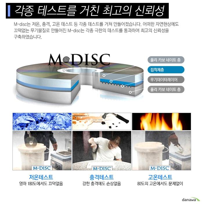 Dzonei Mdisk (10pack)는 각종 테스트를 거쳐 최고의 신뢰성을 자랑합니다.