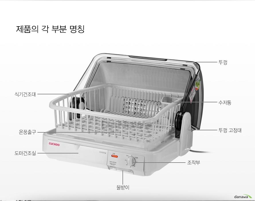제품의 각 부분 명칭    식기건조대    뚜껑    수저통    온풍출구    뚜껑 고정대    도마건조실    물받이    조작부