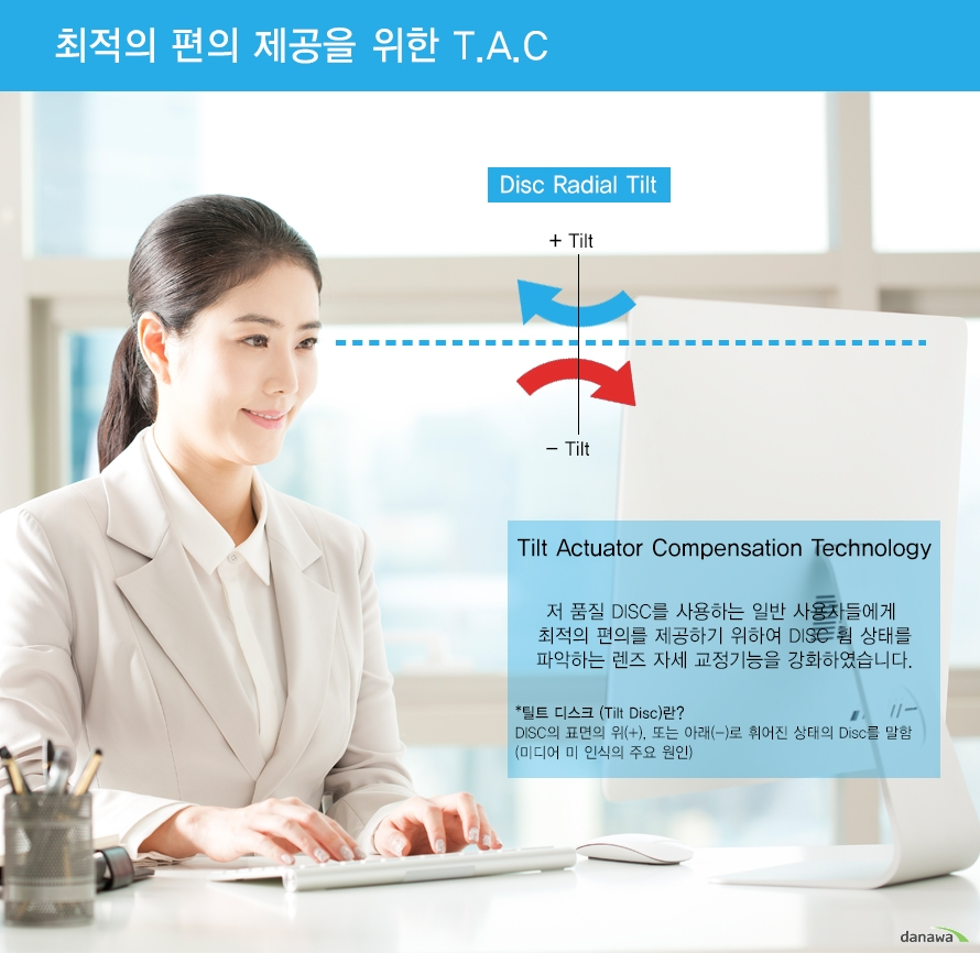 강화된 성능 T.A.C