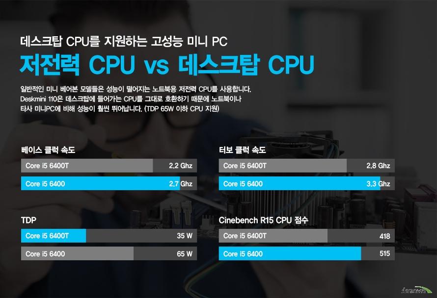 저전력 CPU 데스크탑 CPU 비교 도표