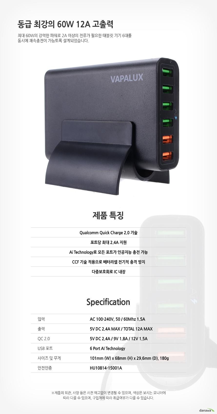 동급 최강의 60W 12A 고출력최대 60W의 강력한 파워로 2A 이상의 전류가 필요한 태블릿 기기 6대를동시에 쾌속충전이 가능토록 설계되었습니다제품 특징Qualcomm Quick Charge 2.0 기술포트당 최대 2.4A 지원Ai Technology로 모든 포트가 인공지능 충전 가능CCF 기술 적용으로 배터리셀 전기적 충격 방지다중보호회로 IC 내장Specification입력 AC 100-240V, 50 / 60Mhz 1.5A출력 5V DC 2.4A MAX / TOTAL 12A MAXQC 2.0 5V DC 2.4A / 9V 1.8A / 12V 1.5AUSB 포트 6 Port AI Technology사이즈 및 무게 101mm (W) x 68mm (H) x 29.6mm (D), 180g안전인증 HU10814-15001A※제품의 외관, 사양 등은 사전 예고없이 변경될 수 있으며, 색상은 보시는 모니터에 따라 다를 수 있으며, 구입처에 따라 취급여부가 다를 수 있습니다.