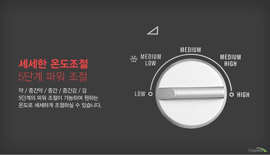 세세한 온도조절 5단계 파워 조절약 / 중간약 / 중간 / 중간강 / 강 5단계의 파워 조절이 가능하여 원하는온도로 세세하게 조절하실 수 있습니다.
