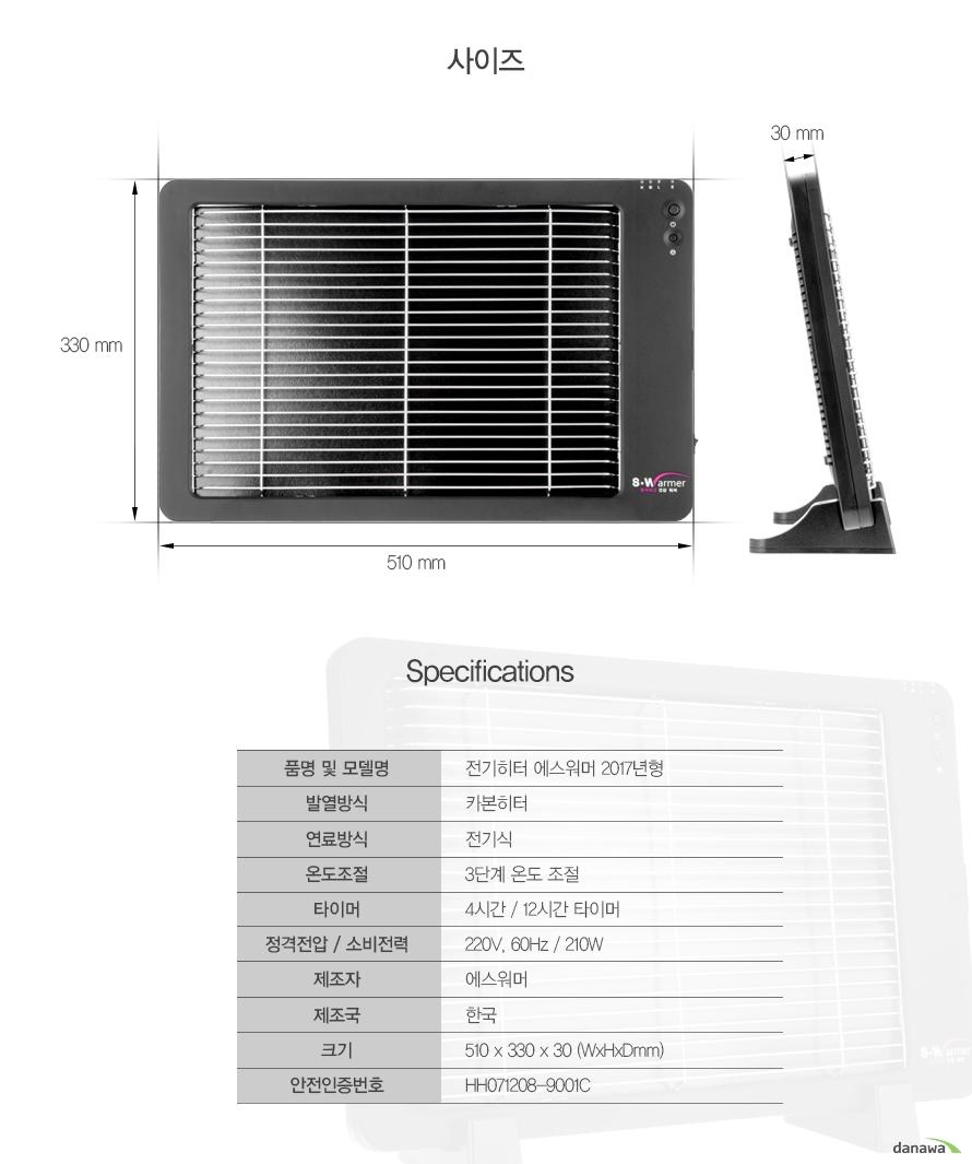 사이즈    330 mm 510 mm 30 mm    Specifications    품명 및 모델명전기히터 에스워머 2017년형발열방식카본히터 연료방식전기식온도조절3단계 온도 조절타이머4시간 / 12시간 타이머정격전압 / 소비전력220V, 60Hz / 210W제조자에스워머제조국한국크기510 x 330 x 30 (WxHxDmm)안전인증번호HH071208-9001C