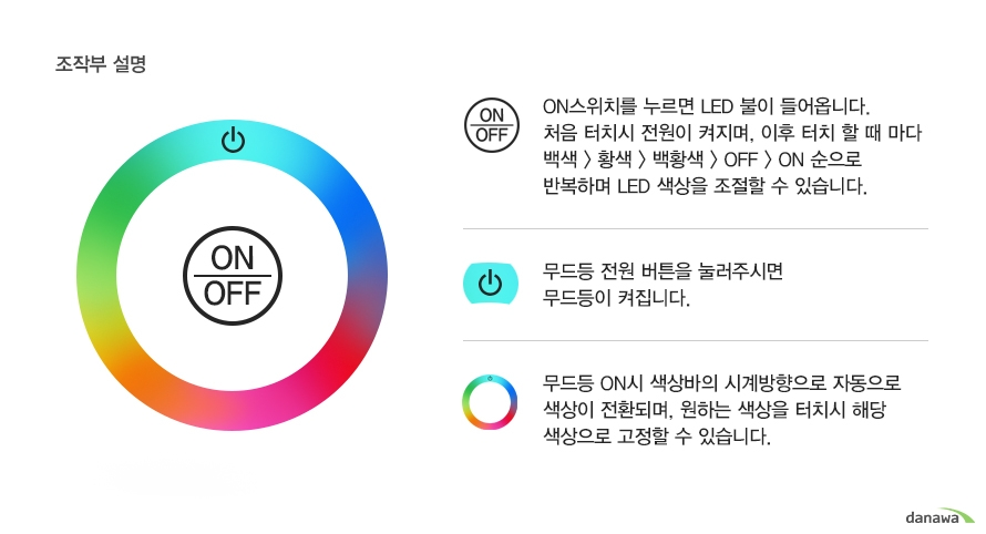 조작부 설명/ ON스위치를 누르면 LED 불이 들어옵니다. 처음 터치시 전원이 켜지며, 이후 터치 할 때 마다 백색 > 황색 > 백황색 > OFF > ON 순으로 반복하며 LED 색상을 조절할 수 있습니다./무드등 전원 버튼을 눌러주시면 무드등이 켜집니다./무드등 ON시 색상바의 시계방향으로 자동으로 색상이 전환되며, 원하는 색상을 터치시 해당 색상으로 고정할 수 있습니다.