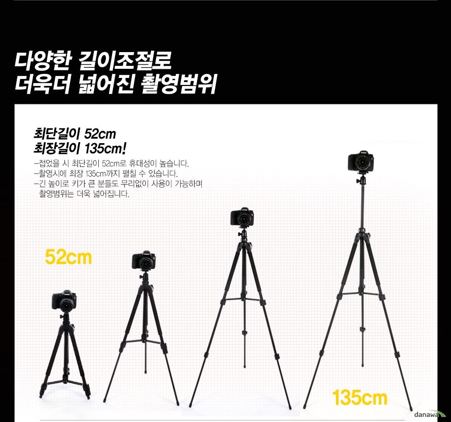 다양한 길이조절로 더욱더 넓어진 촬영범위최단 길이 52cm최장 길이 135cm접었을 시 최단길이 52cm로 휴대성이 높습니다촬영시에 최장 135cm까지 펼치 수 있습니다긴 높이로 키가 큰 분들도 무리없이 사용이 가능하며 촬영 범위는 더욱 넓어집니다