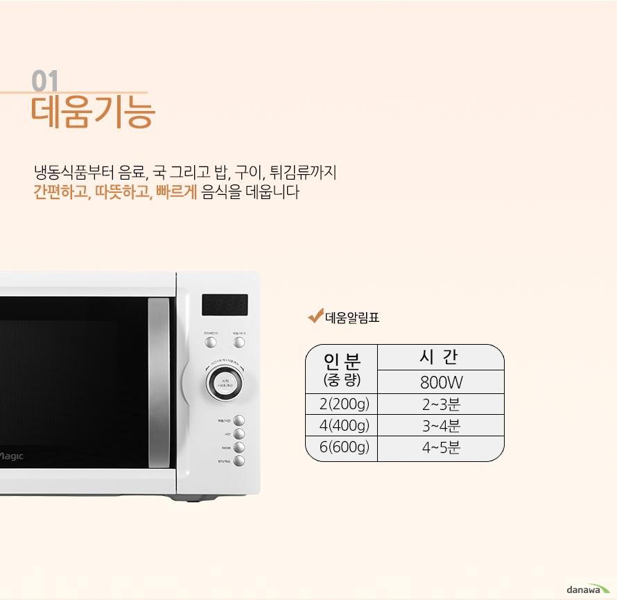 01 데움기능냉동식품부터 음료, 국 그리고 밥, 구이, 튀김류까지간편하고, 따뜻하고, 빠르게 음식을 데웁니다 데움알림표인분(중량) 시간(800w02(200g) 2~3분4(400g) 3~4분6(600g) 4~5분