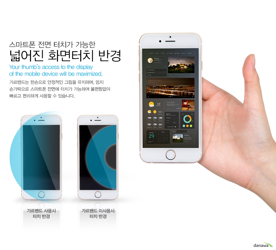 스마트폰 전면 터치가 가능한 넓어진 화면 터치 반경Your thumb's access to the display of the mobile device will be maximized가르밴드는 한손으로 안정적인 그립을 유지하며 엄지 손가락으로 스마트폰 전면에 터치가 가능하여 불편함없이 빠르고 편리하게 사용할 수 있습니다