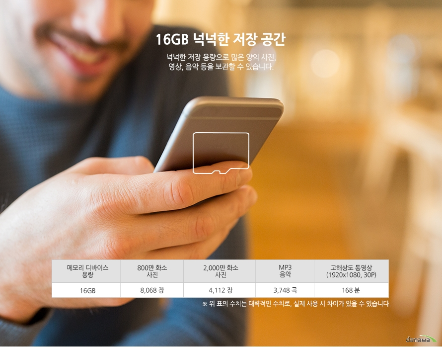 16GB 넉넉한 저장 공간 넉넉한 저장 용량으로 많은 양의 사진, 영상, 음악 등을 보관할 수 있습니다.   메모리 디바이스 용량16GB800만 화소 사진8,068 장2,000만 화소 사진4,112 장MP3 음악3,748 곡고해상도 동영상 (1920x1080, 30P)168 분※ 위 표의 수치는 대략적인 수치로, 실제 사용 시 차이가 있을 수 있습니다.