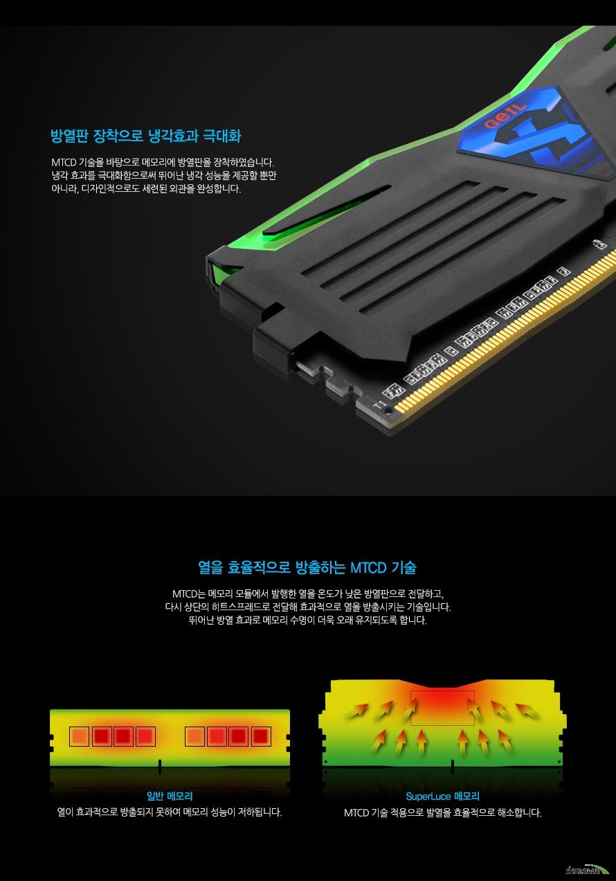 방열판 장착으로 냉각효과 극대화MTCD 기술을 바탕으로 메모리에 방열판을 장착하였습니다. 냉각 효과를 극대화함으로써 뛰어난 냉각 성능을 제공할 뿐만 아니라, 디자인적으로도 세련된 외관을 완성합니다.  열을 효율적으로 방출하는 MTCD 기술MTCD는 메모리 모듈에서 발행한 열을 온도가 낮은 방열판으로 전달하고, 다시 상단의 히트스프레드로 전달해 효과적으로 열을 방출시키는 기술입니다. 뛰어난 방열 효과로 메모리 수명이 더욱 오래 유지되도록 합니다.일반 메모리 열이 효과적으로 방출되지 못하여 메모리 성능이 저하됩니다.SuperLuce 메모리 MTCD 기술 적용으로 발열을 효율적으로 해소합니다.