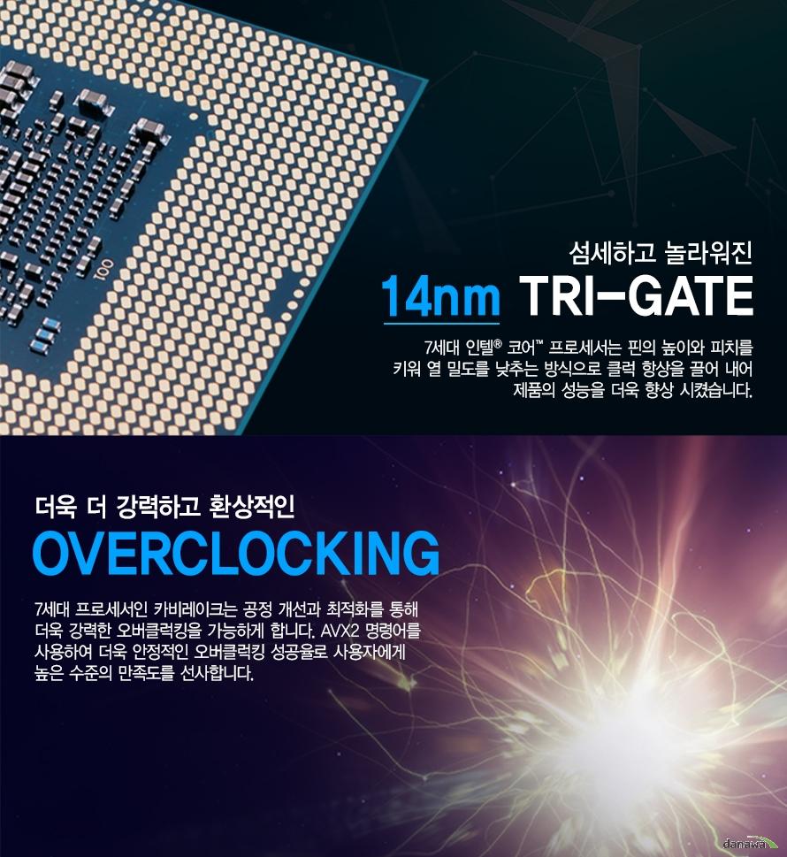섬세하고 놀라워진 14MN TRI GATE         7세대 인텔 코어 프로세서는 핀의 높이와 피티를 키워 열 밀도를 낮추는 방식으로         클럭 향상을 끌어 내어 제품의 성능을 더욱 향상 시켰습니다.                  더욱 더 강력하고 환상적인          OVERCLOCKING         7세대 프로세서인 카비레이크는 공정 개선과 최적화를 통해          더욱 강력한 오버클럭킹을 가능하게 합니다. AVX2 명령어를 사용하여 더욱         안정적인 오버클럭킹 성공율로 사용자에게 높은 수준의 만족도를 선사합니다.