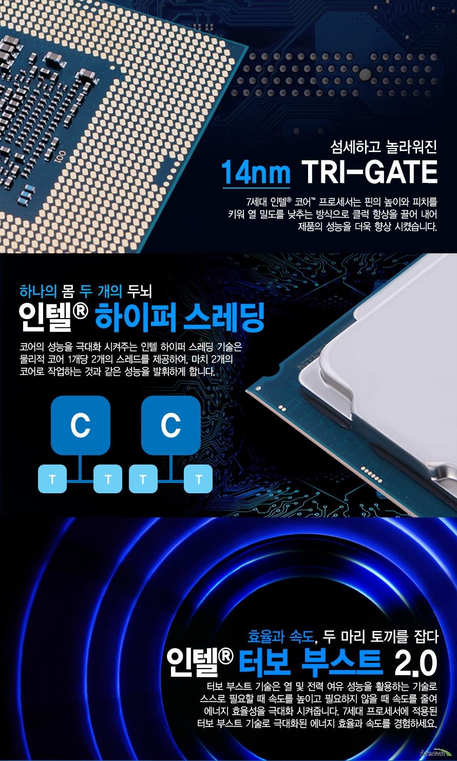 섬세하고 놀라워진 14MN TRI GATE         7세대 인텔 코어 프로세서는 핀의 높이와 피티를 키워 열 밀도를 낮추는 방식으로         클럭 향상을 끌어 내어 제품의 성능을 더욱 향상 시켰습니다.                  하나의 몸 두 개의 두뇌         인텔 하이퍼 스레딩         코어의 성능을 극대화 시켜주는 인텔 하이퍼 스레딩 기술은         물리적 코어 1개당 2개의 스레드를 제공하여 마치 2개의 코어로 작업하는 것과          같은 성능을 발휘하게 합니다.                                             효율과 속도, 두 마리 토끼를 잡다         인텔 터보 부스트 2.0         터보 부스트 기술은 열 및 전력 여유 성능을 활용하는 기술로          스스로 필요할 때 속도를 높이고 필요하지 않을 때 속도를 줄여 에너지 효율성을         극대화 시켜줍니다. 7세대 프로세서에 적용된 터보 부스트 기술로 극대화된 효율과         속도를 경험하세요.