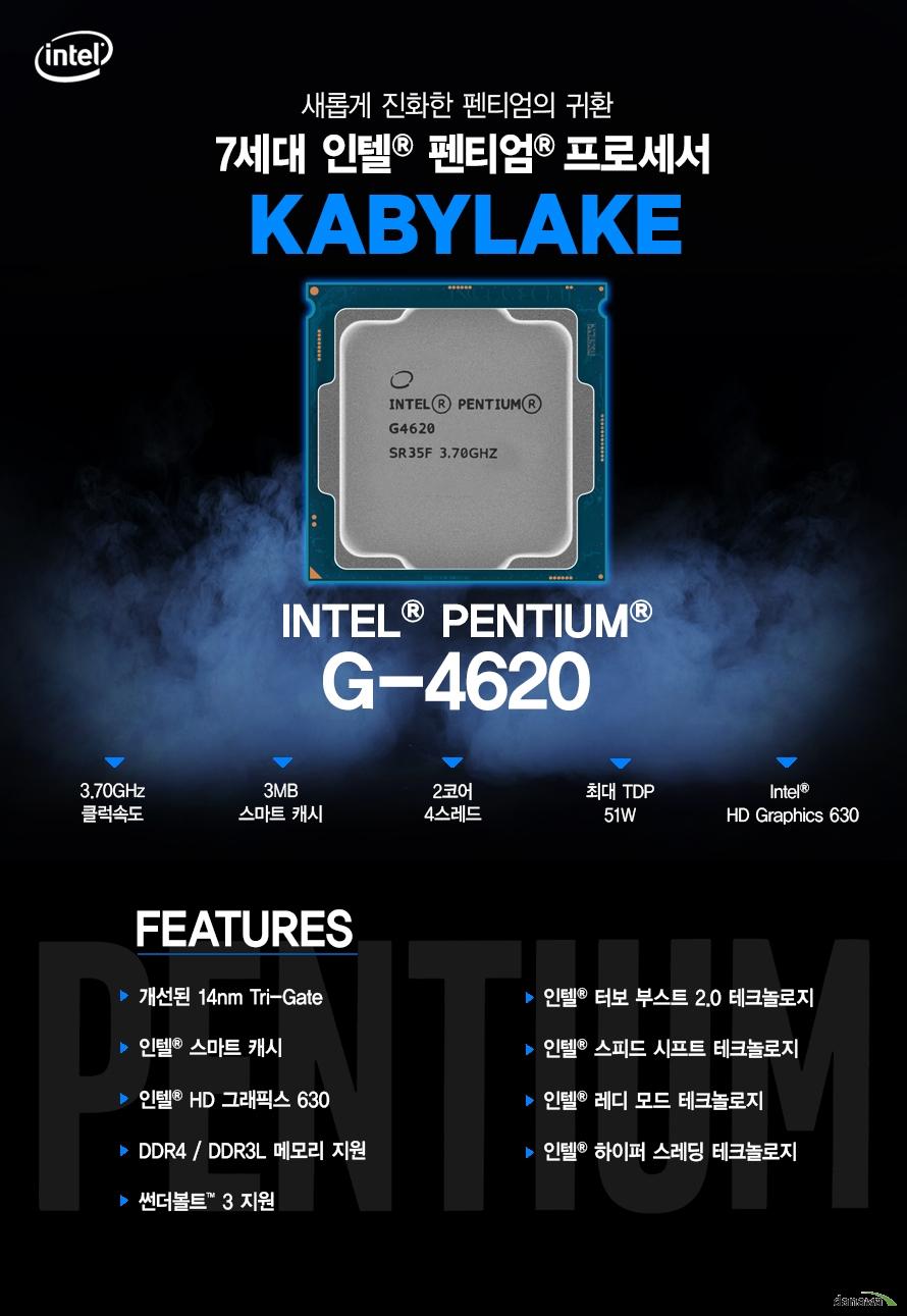 새롭게 진화한 펜티엄의 귀환         7세대 인텔 펜티엄 프로세서         KABYLAKE         G4620         최대 3.70ghz 클럭속도         3mb 스마트 캐시         2코어 4스레드         최대 tdp 51w         intel hd graphics 630                  FEATURES         개선된 14NM TRI GATE         인텔 스마트 캐시         인텔 HD 그래픽스 630         DDR4 DDR3L 메모리 지원         썬더볼트 3 지원         인텔 하이퍼 스레딩 테크놀로지         인텔 터보부스트 2.0 테크놀로지         인텔 스피드 시프트 테크놀로지         인텔 레디 모드 테크 놀로지