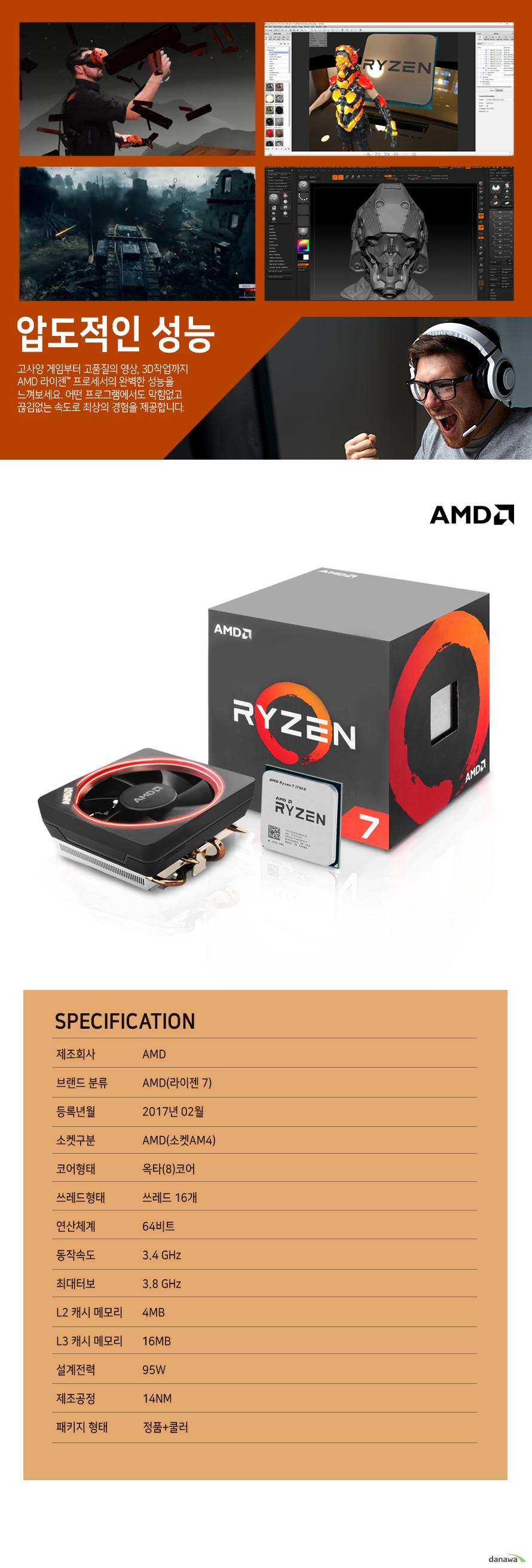 압도적인 성능                    고사양 게임부터 고품질의 영상 , 3D 작업까지 AMD 라이젠 프로세서의          완벽한 성능을 느껴보세요. 어떤 프로그램에서도 막힘없고 끊김없는          속도로 최상의 경험을 제공합니다.                    SPECIFICATION          제조 회사 AMD          브랜드 분류 AMD(라이젠 7)          등록년월 2017년 2월          소켓구분 AMD(소켓 AM4)          코어형태 옥타(8)코어          쓰레드 형태 쓰레드 16개          연산체계 64비트          동작속도 3.4GHZ          최대 터보 3.8GHZ          L2 캐시 메모리 4MB          L3 캐시 메모리 16MB          설계전력 95W          제조공정 14NM          패키지 형태 정품+쿨러