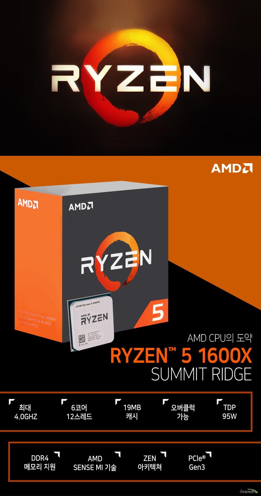 AMD CPU의 도약         RYZEN 5 1600X         SUMMIT RIDGE                  최대 4.0GHZ          6코어 12스레드         19MB 캐시         오버클럭 가능         TDP 95W         DDR4 메모리 지원         AMD SENSE MI 기술         ZEN 아키텍쳐         PCle Gen 3