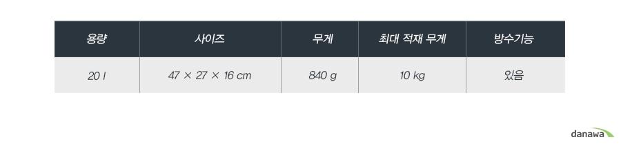용량20 l사이즈47 × 27 × 16 cm무게840 g최대 적재 무게10 kg방수기능있음