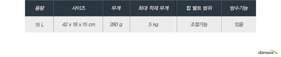 용량15 l사이즈42 x 18 x 15 cm무게280 g최대 적재 무게5 kg힙 벨트 범위조절가능방수기능있음