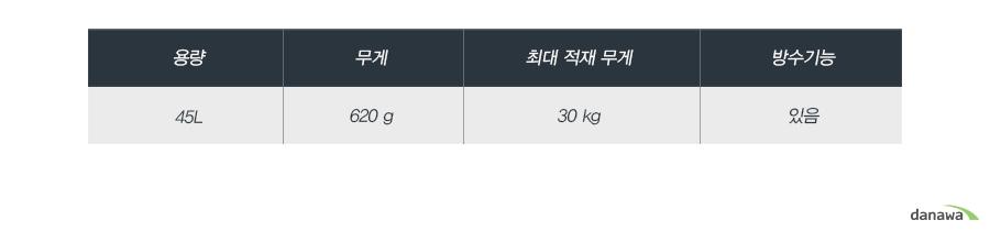 용량45L무게620 g최대 적재 무게30 kg방수기능 있음