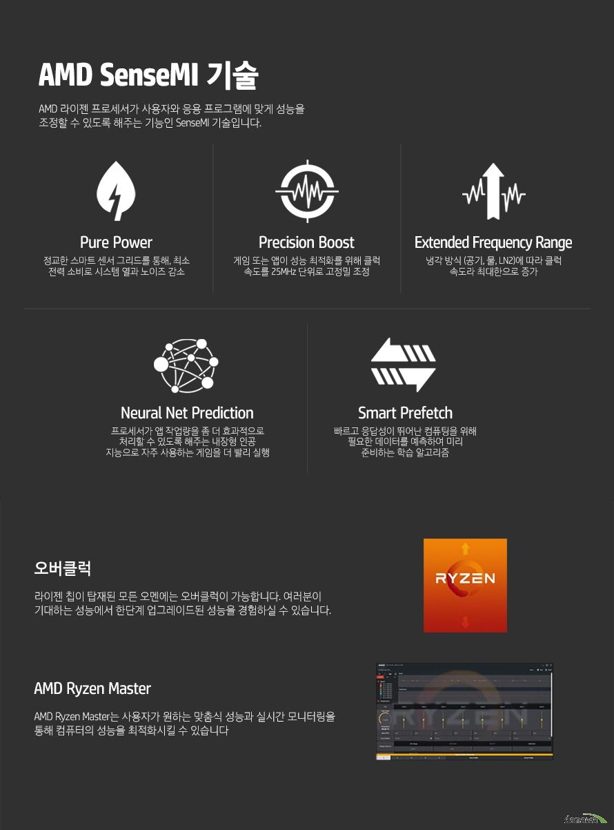 AMD SenseMI 기술AMD 라이젠 프로세서가 사용자와 응용 프로그램에 맞게 성능을 조정할 수 있도록 해주는 기능인 SenseMI 기술입니다.Pure Power정교한 스마트 센서 그리드를 통해, 최소 전력 소비로 시스템 열과 노이즈 감소Precision Boost게임 또는 앱이 성능 최적화를 위해 클럭 속도를 25MHz 단위로 고정밀 조정Extended Frequency Range냉각 방식 (공기, 물, LN2)에 따라 클럭 속도라 최대한으로 증가Neural Net Prediction프로세서가 앱 작업량을 좀 더 효과적으로 처리할 수 있도록 해주는 내장형 인공 지능으로 자주 사용하는 게임을 더 빨리 실행Smart Prefetch빠르고 응답성이 뛰어난 컴퓨팅을 위해 필요한 데이터를 예측하여 미리 준비하는 학습 알고리즘오버클럭라이젠 칩이 탑재된 모든 오멘에는 오버클럭이 가능합니다. 여러분이 기대하는 성능에서 한단계 업그레이드된 성능을 경험하실 수 있습니다.AMD Ryzen MasterAMD Ryzen Master는 사용자가 원하는 맞춤식 성능과 실시간 모니터링을 통해 컴퓨터의 성능을 최적화시킬 수 있습니다