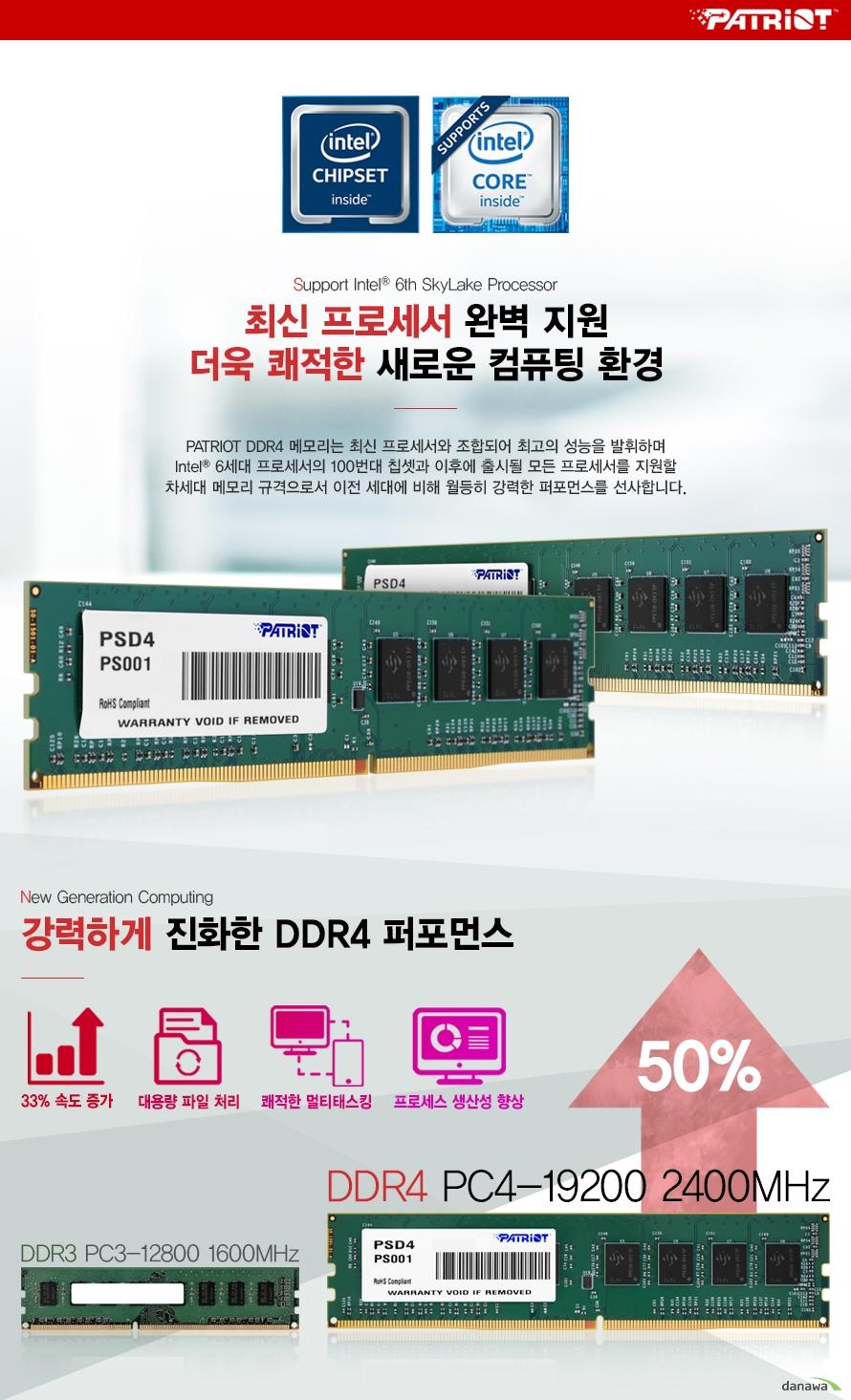 최신 프로세서 완벽 지원 더욱 쾌적한 새로운 컴퓨팅 환경 PATRIOT DDR4 메모리는 최신 프로세서와 조합되어 최고의 성능을 발휘하며 Intel 6세대 프로세서의 100번대 칩셋과 이후에 출시될 모든 프로세서를 지원할 차세대 메모리 규격으로서 이전 세대에 비해 월등히 강력한 퍼포먼스를 선사합니다.