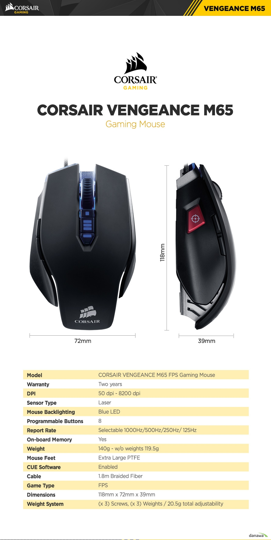 corsair vengeance M65 gaming mouse Warranty Two years DPI 50 dpi - 8200 dpi Sensor Type laser Mouse Backlighting LED  Programmable Buttons 8 Report Rate Selectable 1000Hz/500Hz/250Hz/125hz On-board Memory Yes Weight 135.5g - w/o weights 115g Mouse Feet Extra Large PTFE CUE Software Enabled Cable 1.8m Braided Fiber Game Type FPS  Dimensions 118mm x 72mm x 39mm Weight System (x 3) Screws, (x 3) Weights 20.5g total adjustability