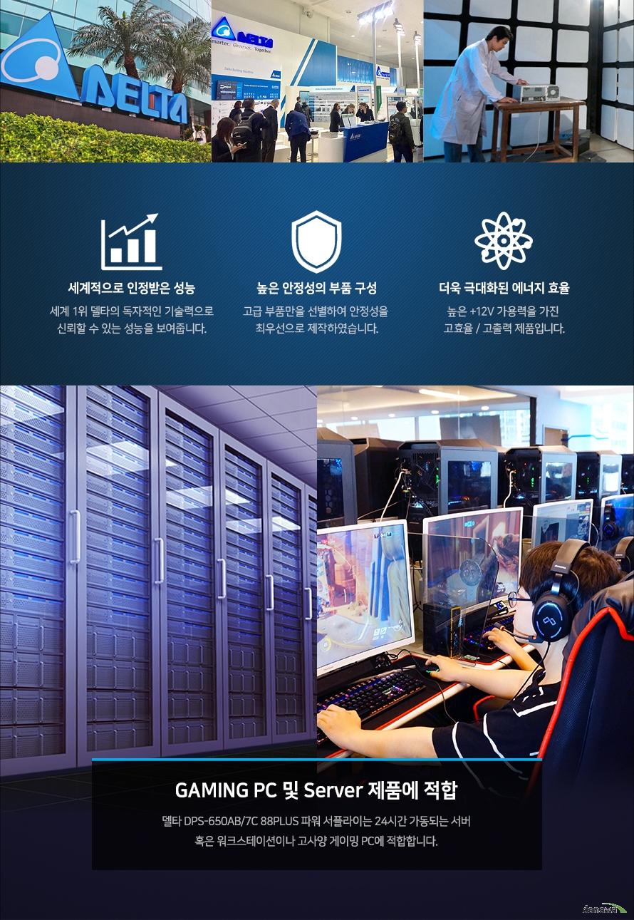 세계적으로 인정받은 성능세계 1위 델타의 독자적인 기술력으로신뢰할 수 있는 성능을 보여줍니다.높은 안정성의 부품 구성고급 부품만을 선별하여 안정성을 최우선으로 제작하였습니다.더욱 극대화된 에너지 효율높은 +12V 가용력을 가진 고효율 / 고출력 제품입니다.GAMING PC 및 Server 제품에 적합델타 DPS-650AB/7C 88PLUS 파워 서플라이는 24시간 가동되는 서버혹은 워크스테이션이나 고사양 게이밍 PC에 적합합니다.
