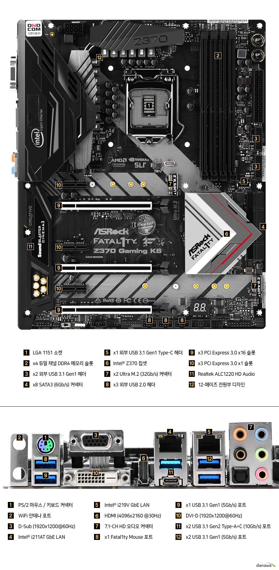 LGA 1151 소켓 x4 듀얼 채널 DDR4 메모리 슬롯 x2 외부 USB 3.1 gen1 헤더 x8 SATA3 (6Gb/s) 커넥터 X1 외부 USB3.1 Gen1 타입 C 헤더 Intel® Z370 칩셋 x2 Ultra M.2 (32Gb/s) 커넥터 x3 외부 USB 2.0 헤더 x3 PCI Express 3.0 x16 슬롯 x3 PCI Express 3.0 x1 슬롯 Realtek ALC1220 HD Audio 12-페이즈 전원부 디자인   PS2 마우스 및 키보드 커넥터 와이파이 안테나 포트 D SUB 포트 최대 해상도 1920 1200 60헤르츠 인텔 I211AT 기가비트 랜 인텔 I219V 기가비트 랜 HDMI포트 최대 해상도 4096 2160 30헤르츠 7.1 채널 HD 오디오 커넥터 페이탈리티 마우스 포트 1개 USB 3.1 GEN1 포트 1개 DVI D 1920 1200 60헤르츠 USB 3.1 GEN2 TYPE A 포트 1개 USB 3.1 GEN2 TYPE C 포트 1개 USB 3.1 GEN1 포트 2개