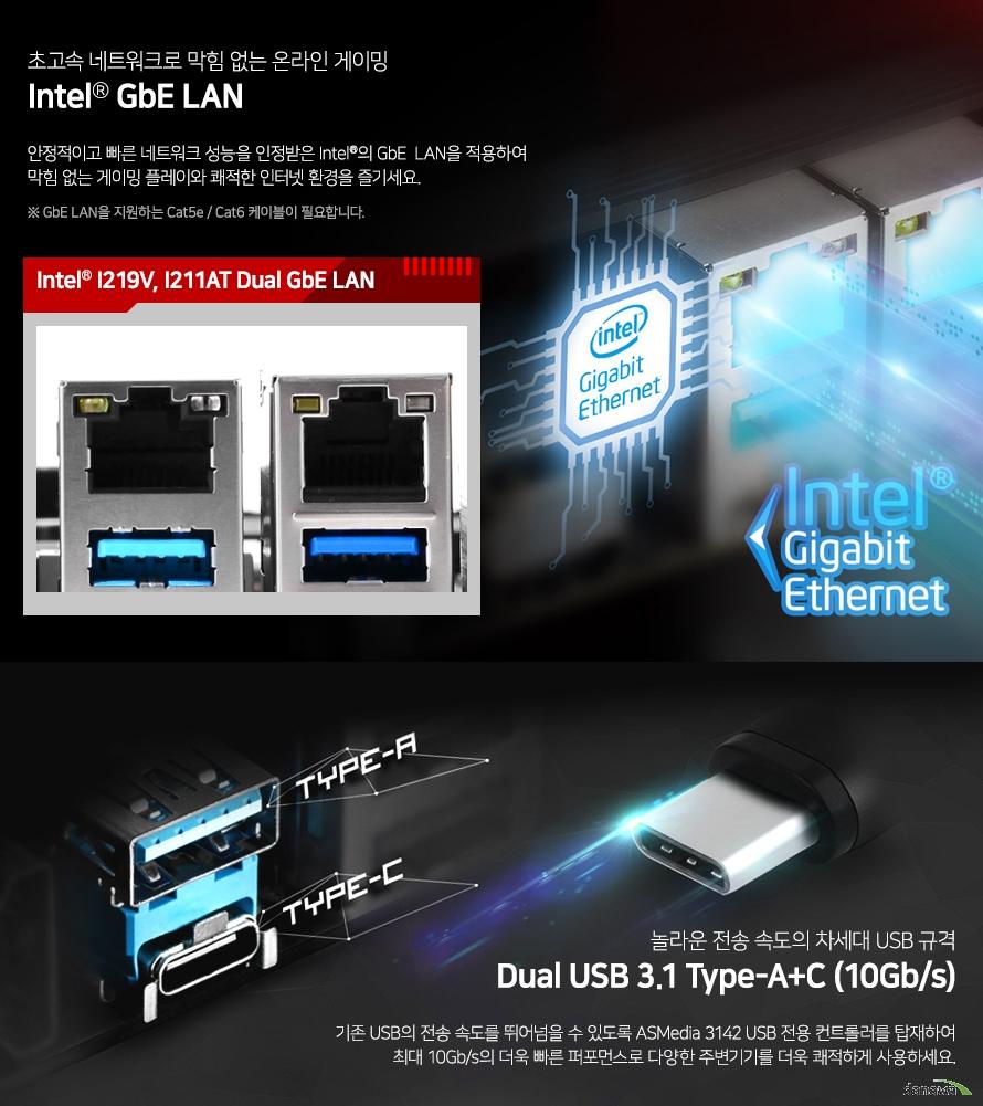 초고속 네트워크로 막힘 없는 온라인 게이밍 인텔 기가비트 랜  안정적이고 빠른 네트워크 성능을 인정받은 인텔의 기가비트 랜을 적용하여 막힘 없는 게이밍 플레이와 쾌적한 인터넷 환경을 즐기세요  ※ GbE LAN을 지원하는 Cat5e / Cat6 케이블이 필요합니다.  놀라운 전송 속도의 차세대 usb규격 USB 3.1 Type-A/C 10Gb/s 초고속 전송 속도를 뛰어넘을 수 있도록 ASMEDIA 3142 usb 전용 컨트롤러를 탑재하여 최대 10기가바이트의 더욱 빠른 퍼포먼스로 다양한 주변기기를 더욱 쾌적하게 사용하세요.