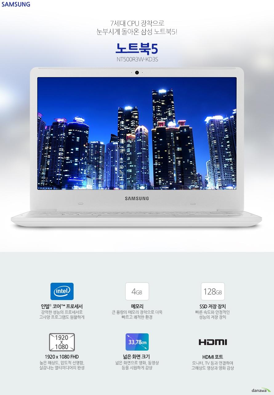 7세대 CPU 장착으로 눈부시게 돌아온 삼성 노트북5!삼성전자 노트북5NT500R3W-KD3S인텔 코어 프로세서 강력한 성능의 프로세서로 고사양 프로그램도 원활하게4 GB 메모리 큰 용량의 메모리 장착으로 더욱 빠르고 쾌적한 환경128 GB SSD 저장 장치 빠른 속도와 안정적인 성능의 저장 장치1920 x 1080 FHD 높은 해상도, 압도적 선명함, 실감나는 멀티미디어의 완성넓은 화면으로 영화, 동영상 등을 시원하게 감상 HDMI 포트 모니터, TV 등과 연결하여 고해상도 영상과 영화 감상