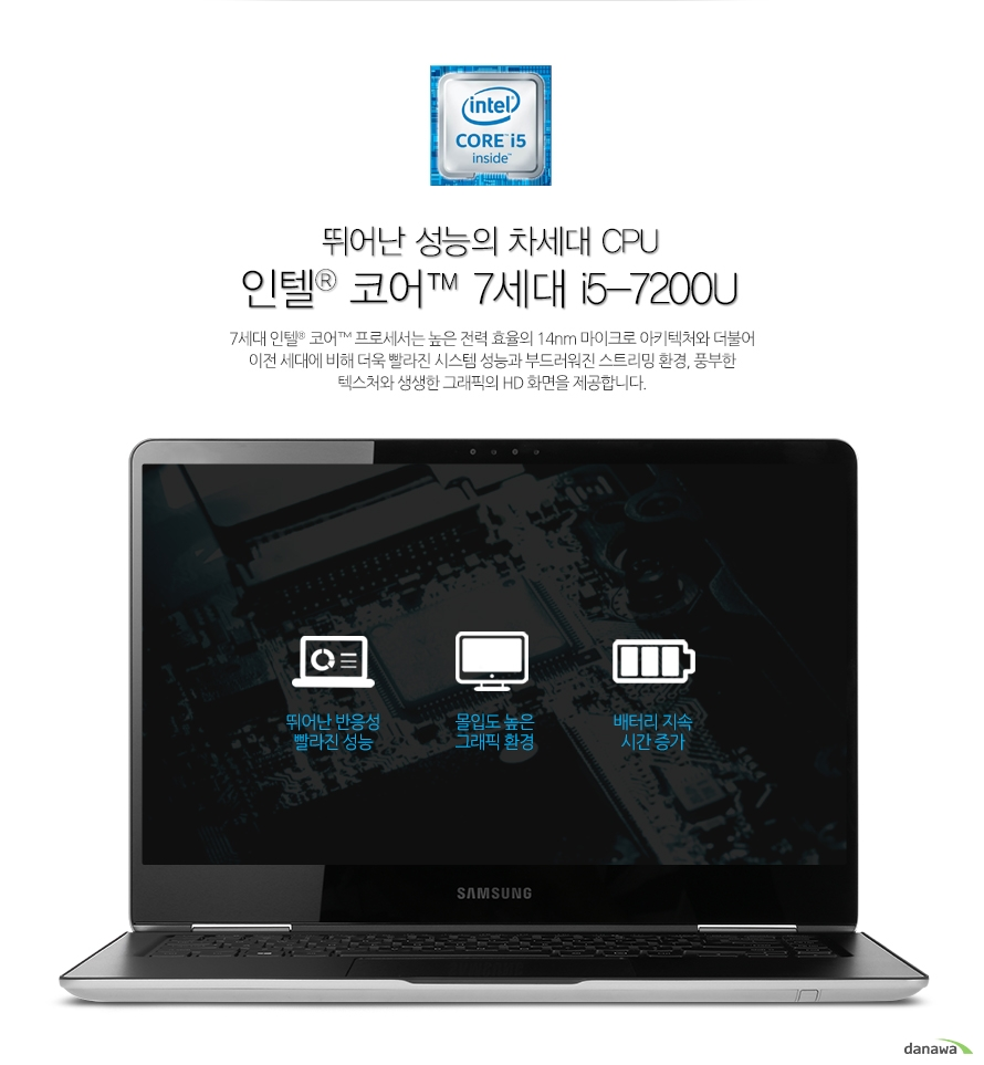 뛰어난 성능의 차세대 CPU인텔 코어 7세대 i5-7200U7세대 인텔 코어 프로세서는 높은 전력 효율의 14nm 마이크로 아키텍처와 더불어 이전 세대에 비해 더욱 빨라진 시스템 성능과 부드러워진 스트리밍 환경, 풍부한 텍스처와 생생한 그래픽의 HD 화면을 제공합니다.뛰어난 반응성 빨라진 성능몰입도 높은 그래픽 환경배터리 지속 시간 증가