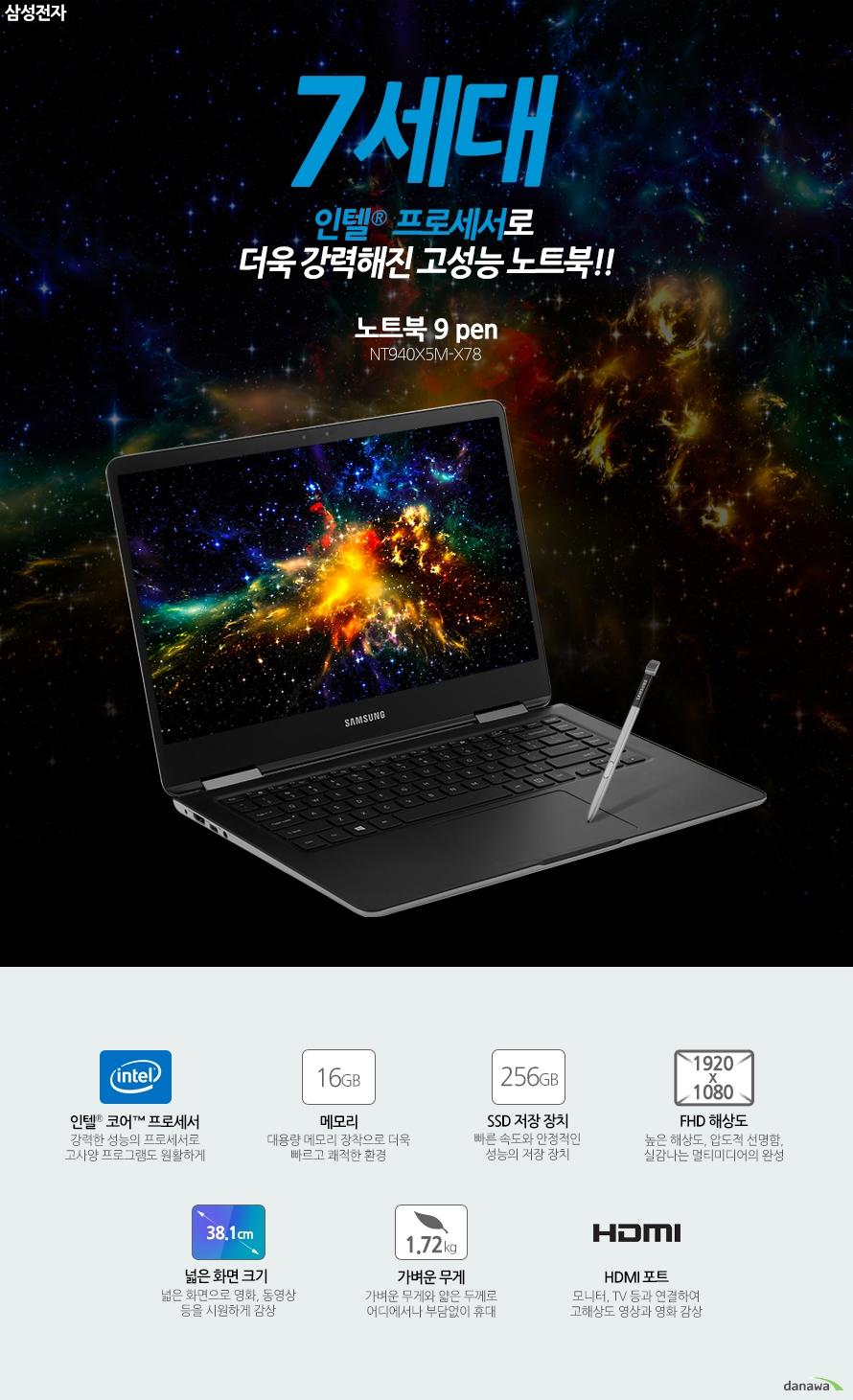 7세대 인텔 프로세서 장착으로 더욱 강력해진 초경량 고성능 노트북!! 삼성전자 노트북9 pen NT940X5M-X78인텔 코어 프로세서 강력한 성능의 프로세서로 고사양 프로그램도 원활하게16GB 메모리 대용량 메모리 장착으로 더욱 빠르고 쾌적한 환경256GB SSD 저장 장치 빠른 속도와 안정적인 성능의 저장 장치1920 x 1080 FHD 해상도 높은 해상도, 압도적 선명함, 실감나는 멀티미디어의 완성38.1cm 화면 크기 넓은 화면으로 영화, 동영상 등을 시원하게 감상 1.72kg 가벼운 무게 가벼운 무게와 얇은 두께로 어디에서나 부담없이 휴대HDMI 포트 모니터, TV 등과 연결하여 고해상도 영상과 영화 감상
