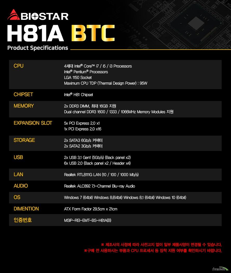 4세대 Intel Core i7 / i5 / i3 Processors Intel Pentium Processors,  LGA 1150 SocketIntel H81 Chipset2x DDR3 DIMM, 최대 16GB 지원Dual channel DDR3 1600 1333 1066 MHz Memory Modules 지원5x PCI Express 2.0 x11x PCI Express 2.0 x162x SATA3 6Gb/s 커넥터2x SATA2 3Gb/s 커넥터2x USB 3.1 Gen1 (5Gb/s) (Back panel x2)6x USB 2.0 (Back panel x2 / Header x4)Realtek RTL8111G LAN (10 / 100 / 1000 Mb/s)Realtek ALC892 7.1-Channel BLU RAY AudioATX Form Factor 29.5cm x 21cmMSIP-REI-EMT-BS-H81A(B)제조사의 사정에 따라 사전고지 없이 일부 제품사양이 변경될 수 있습니다.구매 전 사용하시는 부품과 CPU 프로세서등 장착 지원 여부를 확인하시기 바랍니다.