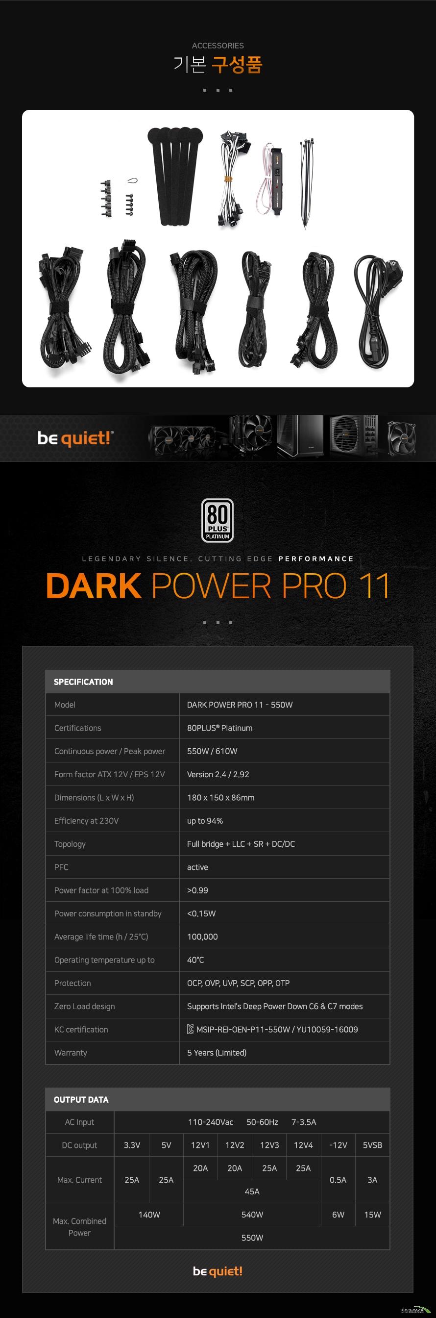 기본 구성품벨크로 케이블 타이 5개일회용 플라스틱 케이블 타이 6개손나사 5개나사 5개테스트 부팅용 핀 1개팬 케이블 5개오버클로킹 키모듈러 케이블 6개ModelDARK POWER PRO& 11 - 550WCertifications80PLUS & PlatinumContinuous power / Peak power550W / 610WForm factor& ATX& 12V / EPS 12VVersion 2.4 / 2.92Dimensions (L x W x H)180 x 150 x 86mmEfficiency at 230Vup to 94%TopologyFull bridge& + LLC +& SR& +& DC/DCPFCactivePower factor at 100% load0.99Power consumption in standby0.15WAverage life time (h / 25도)150도Operating temperature up to40도ProtectionOCP, OVP, UVP, SCP, OPP, OTPZero Load designSupports Intel Deep Power Down C6 & C7 modesKC certification     MSIP-REI-OEN-P11-550W / YU10059-16009Warranty5 Years (Limited)DARK POWER PRO 11 550WAC Input 110&240Vac 50&60Hz 7-3.5ADC Output 3.3V 5V 12V1 12V2 12V3 12V4 -12V 5VSBMax. Current 25A 25A 20A 20A 25A 25A 0.5A 3A 45AMax. Combined Power 140W 540W 6W 15W 550W