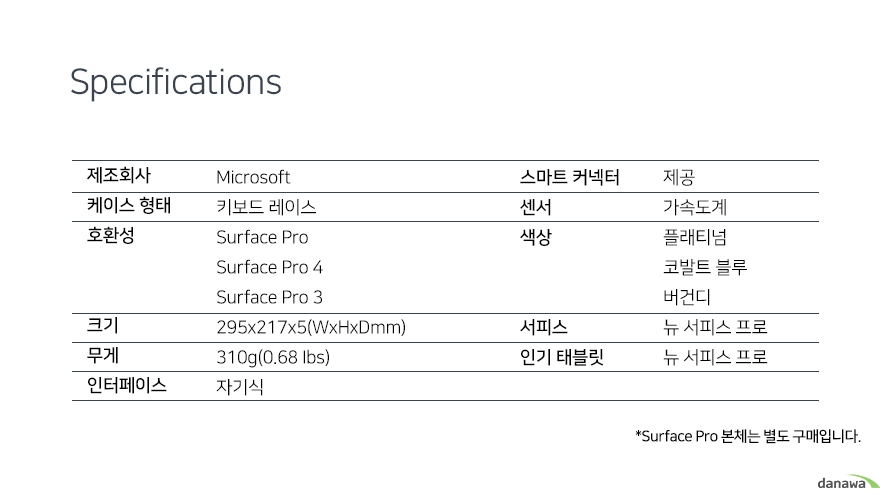 Specification        제조회사     Microsoft    케이스형태   키보드케이스    호환성       Surface Pro                 Surface Pro4                 Surface pro3    크기         295x217x5(WxHxDmm)    무게         310g(0.68 Ibs)    인터페이스   자기식    스마트 커넥터 제공    센서         가속도계    색상         플래티넘,코발트 블루, 버건디    서피스       뉴 서피스 프로    인기 태블릿  뉴 서피스 프로       *Surface Pro 본체는 별도 구매입니다.