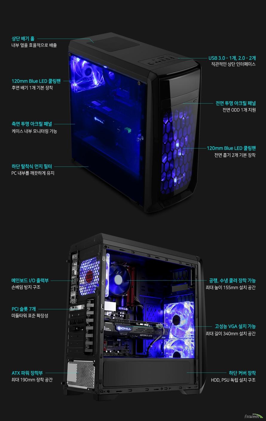 상단 에어홀뜨거운 열을 효율적으로 배출하고 착탈식 먼지필터로 PC 내부를 깨끗하게 유지120mm BLUE LED 쿨링팬후면 1개의 120mm LED 쿨링팬이 뜨거운 열을 효율적으로 배출USB 3.0 (1개)USB 2.0 (1개)마이크, 헤드폰전면 헤어라인 디자인측면 투명 아크릴 패널케이스 내부 상태를 파악할 수 있는 감각적인 디자인의 투명 아크릴 패널하단 착탈식 먼지 필터전면 2개의 120mm LED 쿨링팬이강력한 흡기 시스템을 구축(기본 장착) 2.5/3.5인치 베이2개의 2.5인치 SSD와2개의 3.5인치 HDD 장착메인보드 I/O 출력부PCI 슬롯 (7개)ATX 파워 장착부