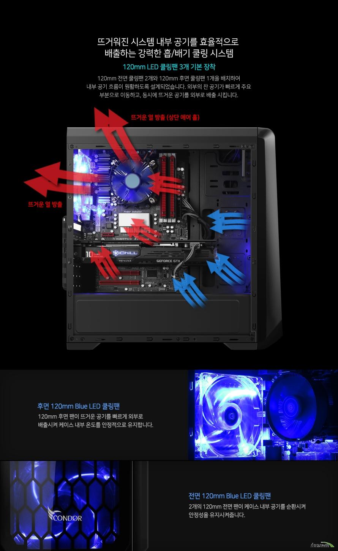 뜨거워진 시스템 내부 공기를 효율적으로 배출하는강력한 쿨링 시스템120mm LED 쿨링팬 3개 기본 장착120mm 전면 쿨링팬 2개와 120mm 후면 쿨링팬 1개, 상단 에어 홀, 효율적인 케이스 내부 부품 배치로 공기의 흐름을 최적화 하여 외부의 찬 공기가 빠르게 주요부분으로 이동하고, 동시에 뜨거운 공기를 최대한 빨리 외부로 배출 시킵니다. 후면 120mm BLUE LED 쿨링팬120mm 후면 팬이 뜨거운 공기를 빠르게 외부로 배출시켜 케이스 내부 온도를 안정적으로 유지합니다.전면 120mm BLUE LED 쿨링팬2개의 120mm 전면 팬이 원활한 케이스 내부 공기 순환을 유지합니다.