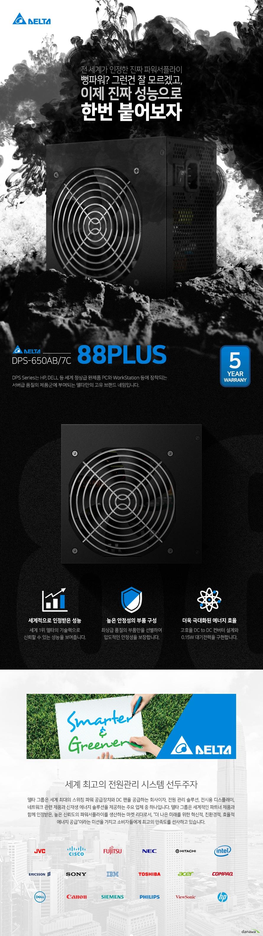 DELTA DPS-650AB/7C 88PLUS