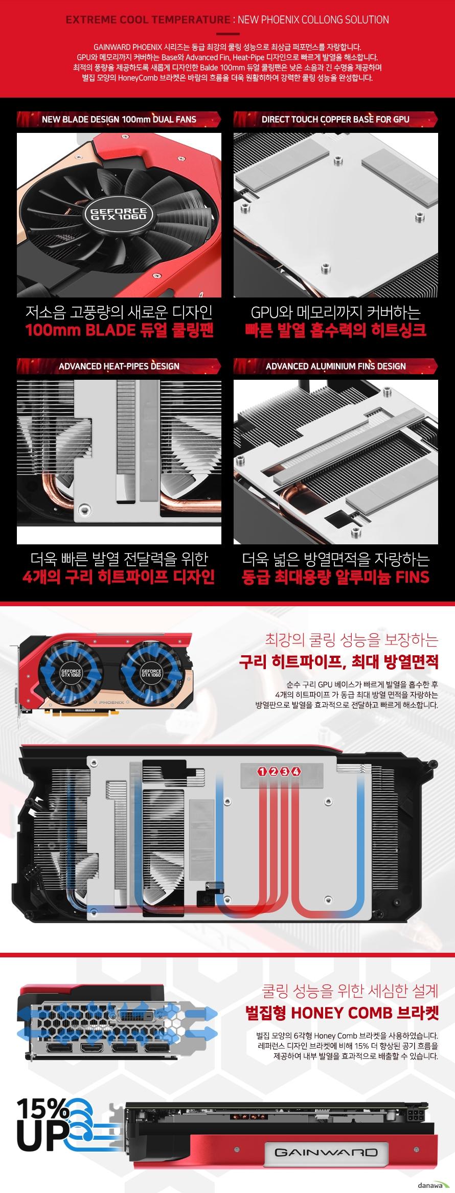 GAINWARD PHOENIX 시리즈는 동급 최강의 쿨링 성능으로 최상급 퍼포먼스를 자랑합니다. GPU와 메모리까지 커버하는 Base와 Advanced Fin, Heat-Pipe 디자인으로 빠르게 발열을 해소합니다. 최적의 풍량을 제공하도록 새롭게 디자인한 Balde 100mm 듀얼 쿨링팬은 낮은 소음과 긴 수명을 제공하며 벌집 모양의 HoneyComb 브라켓은 바람의 흐름을 더욱 원활히하여 강력한 쿨링 성능을 완성합니다.