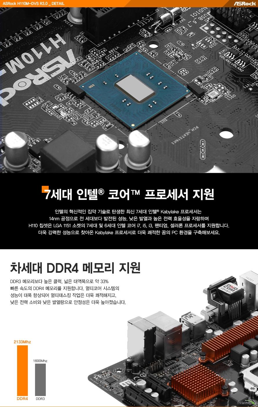 7세대 인텔 코어 프로세서 지원인텔의 혁신적인 집약 기술로 탄생한 최신 7세대 인텔 카비레이크 프로세서는14나노미터 공정으로 전 세대보다 발전된 성능과 낮은 발열 그리고 높은 전력 효율을 자랑하며H110 칩셋은 LGA 1151 소켓의 7세대 및 6세대 인텔 코어 I7 I5 I3 펜티엄 및 셀러론 프로세서를 지원합니다.더욱 강력한 성능으로 찾아온 카비레이크 프로세서로 더욱 쾌적한 꿈의 PC환경을 구축해보세요.차세대 DDR4 메모리 지원DDR3 메모리보다 높은 클럭과 넓은 대역폭으로 약 33퍼센트 빠른 속도의 DDR4 메모리를 지원합니다.멀티코어 시스템의 성능이 대폭 향상되어 멀티태스킹 작업은 더욱 쾌적해지고 낮은 전력 소비와 낮은 발열량으로 안정성은 더욱 높아졌습니다.