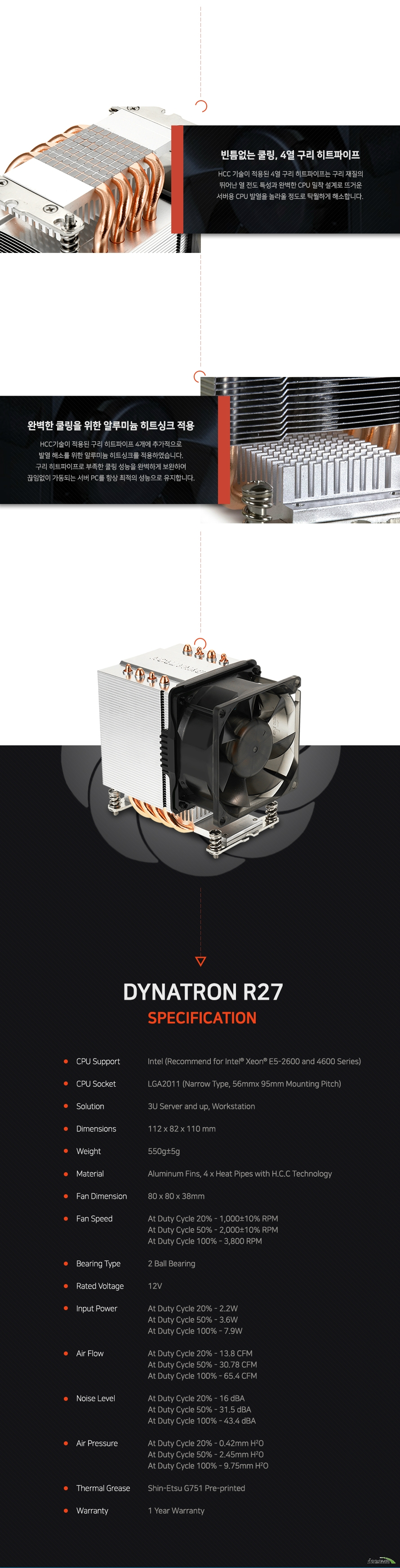 빈틈없는 쿨링 4열 구리 히트파이프        HCC 기술이 적용된 4열 구리 히트파이프는 구리 재질의 뛰어난 열 전도 특성과 완벽한 CPU 밀착 설계로    뜨거운 서버용 CPU발열을 놀라울 정도로 탁월하게 해소합니다.        완벽한 쿨링을 위한 알루미늄 히트싱크 적용        HCC기술이 적용된 구리 히트파이프 4개에 추가적으로 발열 해소를 위한 알루미늄 히트싱크를 적용하였습니다. 구리 히트파이프로 부족한 쿨링성능을 완벽하게 보완하여 끊임없이 가동되는 서버 PC를    항상 최적의 성능으로 유지합니다.                DYNATRON R27     SPECIFICATION        CPU SUPPORT    INTEL RECOMMAND FOR INTEL XEON E5 2600 AND 4600 SERIES        CPU SOCKET    LGA 2011 NARROW TYPE 56MM 95MM MOUNTING PITCH        SOLUTION    3U SERVER AND UP WORKSTATION        DIMENSIONS 112 82 110MM        WEIGHT 550G +- 5G        MATERIAL         ALUMINUM FINS AND 4 HEAT PIPES WITH HCC TECHNOLOGY        FAN DIMENSION 80 80 38MM        FAN SPEED        AT DUTY CYCLE 20% 1000+-10% RPM    AT DUTY CYCLE 50% 2000+-10% RPM    AT DUTY CYCLE 100% 3800 RPM        BEARING TYPE 2 BALL BEARING        RATED VOLTAGE 12V        INPUT POWER        AT DUTY CYCLE 20% 2.2 WATTS    AT DUTY CYCLE 50% 3.6 WATTS    AT DUTY CYCLE 100% 7.9 WATTS        AIR FLOW        AT DUTY CYCLE 20% 13.8 CFM    AT DUTY CYCLE 50% 30.78 CFM    AT DUTY CYCLE 100% 65.4 CFM        NOISE LEVEL        AT DUTY CYCLE 20% 16 DBA    AT DUTY CYCLE 50% 31.5 DBA    AT DUTY CYCLE 100% 43.4 DBA        AIR PRESSURE        AT DUTY CYCLE 20% 0.42MM H2O    AT DUTY CYCLE 50% 2.45MM H2O    AT DUTY CYCLE 100% 9.75MM H2O        THERMAL GREASE SHIN ETSU G751 PRE PRINTED        WARRANTY 1 YEAR WARRANTY