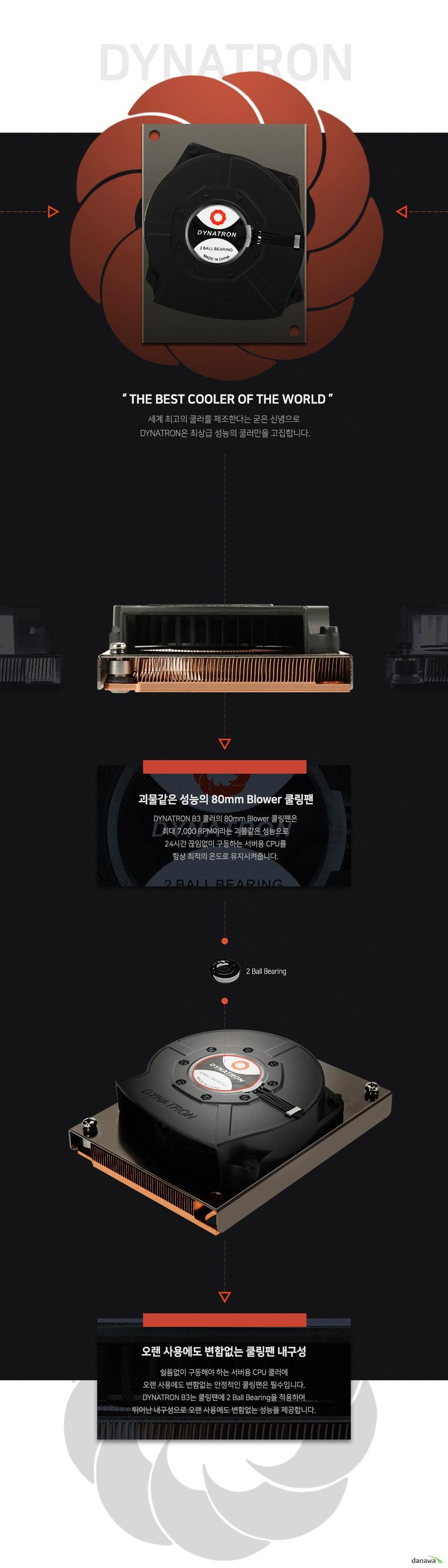 빈틈없는 쿨링 구리 히트베이스      빈틈없는 쿨링을 위한 구리 히트베이스는 구리 재질의 뛰어난 열 전도 특성과   완벽한 CPU 밀착 설계로 뜨거운 서버용 CPU 발열을 놀라울 정도로 탁월하게 해소합니다.         완벽한 쿨링을 위한 구리 히트싱크 적용    완벽한 쿨링을 위해 구리 베이스에 추가적으로 발열 해소를 위한     알루미늄 히트싱크를 적용하였습니다. 구리 히트베이스로 부족한 쿨링 성능을 완벽하게    보완하여 끊임없이 가동되는 서버 pc를 항상 최적의 성능으로 유지합니다.    본 제품은 전용 브라켓이 포함되어 있습니다.        DYNATRON B3    SPECIFICATION        CPU SUPPORT    INTEL RECOMMAND FOR INTEL XEON PLATINUM AND GOLD FAMILY PROCESSOR            CPU SOCKET     FCLGA3647 NARROW TYPE        SOLUTION    1U SERVER AND UP        DIMENSIONS     107 80.5 28MM        WEIGHT 460G        MATERIAL     COOPER SKIVING HEATSINK        FAN DIMENSION    80 80 15MM        FAN SPEED        AT DUTY CYCLE 20% 1000 +- 200 RPM    AT DUTY CYCLE 50% 4000 +- 10% RPM    AT DUTY CYCLE 100% 7000 +- 10% RPM        BEARING TYPE    2 BALL BEARING        RATED VOLTAGE    12V        INPUT POWER        AT DUTY CYCLE 20% 0.6 WATTS    AT DUTY CYCLE 50% 3.84 WATTS    AT DUTY CYCLE 100% 19.2 WATTS        AIR FLOW        AT DUTY CYCLE 20% 3 CFM    AT DUTY CYCLE 50% 12 CFM    AT DUTY CYCLE 100% 21 CFM        NOISE LEVEL         AT DUTY CYCLE 20% 16 DBA    AT DUTY CYCLE 50% 44.9 DBA    AT DUTY CYCLE 100% 57.1 DBA        AIR PRESSURE        AT DUTY CYCLE 20% 1.5MM H2O    AT DUTY CYCLE 50% 23.2MM H2O    AT DUTY CYCLE 100% 70.9MM H2O        THERMAL GREASE    SHIN ETSU 7762 PRE PRINTED        WARRANTY    1 YEAR WARRANTY