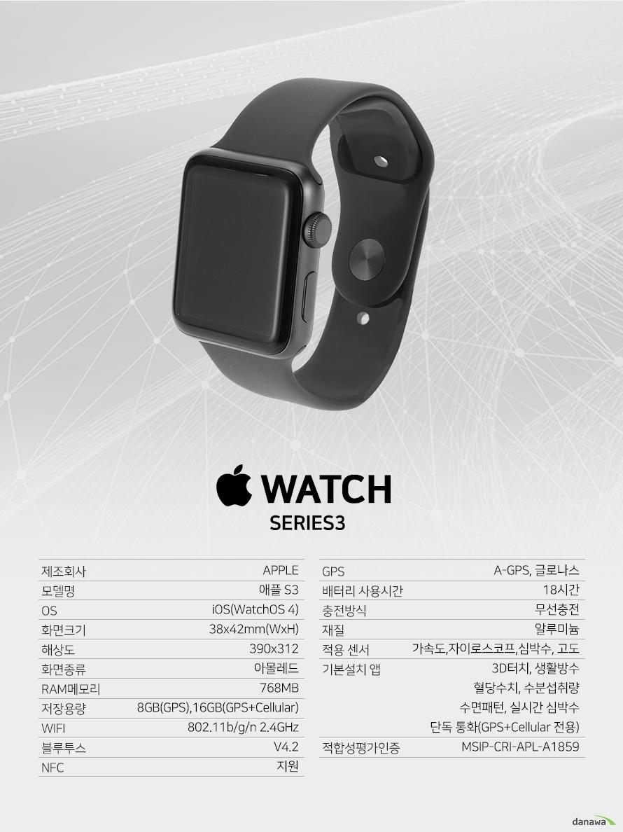 애플워치   제조회사              애플   모델명                애플s3   OS                    IOS(watch OS4)   화면크기              38X42Mmm(WxH)   화면종류              아몰레드   RAM메모리             768MB   저장용량              8GB(GPS),16GB(GPS+Celluar)   WiFi                  802.11b/g/n 2.4GHz   블루투스              V4.2   NFC                   지원   GPS                   A-GPS, 글로나스   배터리사용시간        18시간   충전방식              무선충전   재질                  알루미늄   적용 센서             가속도,자이로스코프,심박수,고도   기본설치앱            3D터치, 생활방수, 혈당수치, 수분섭취량                         수면패턴, 실시간 심박수, 단독통화(GPS+Cellular전용)   적합성평가인증        MSIP-CRI-APL-A1859