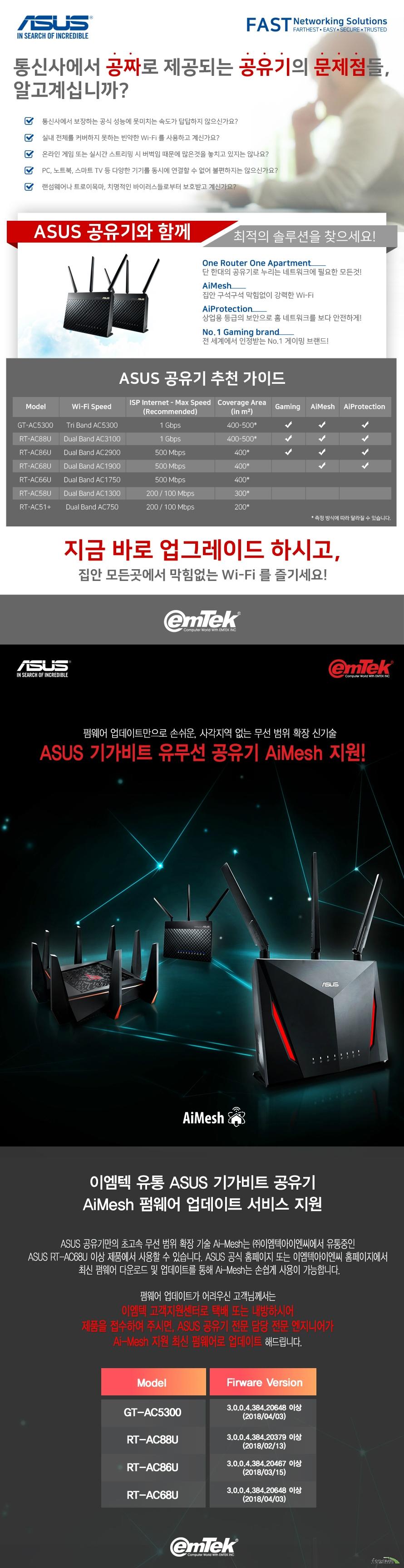 ASUS Lyra Trio AC1750 MESH WI-FI ROUTER 3PACK  제품 상세 정보  네트워크 표준 IEEE 802.11A B G N AC 지원  제품 세그먼트 AC1750 최대 성능 450+1300MBPS 커버리지 LARGE HOMES 데이터 레이트   802.11N UP TO 450MBPS 802.11AC UP TO 1300 MBPS  내부 안테나 3개 지원 송수신 MIMO 기술  32MB 플래시 및 128MB 메모리  동작 주파수 2.4 및 5 GHZ  파워 서플라이 AC 인풋 100볼트에서 240볼트까지 50에서 60헤르츠 DC 아웃풋 최대 12볼트 1.5 암페어 지원 운영체제 윈도우 10 / 8.1 / 8 / 7 지원 맥 os x 10.1 부터 10.12 지원 리눅스 지원 크기 길이 135.1밀리미터 넓이 123.2밀리미터 높이 77.9밀리미터 제품 무게 198.9그램 KC 인증 R C MSQ AC1750