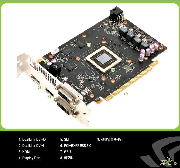 AXLE 지포스 GTX650 Ti Boost D5 2GB 각 포트 설명이미지