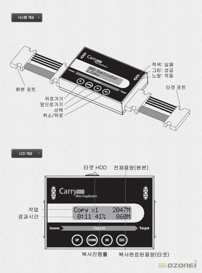 디지털존 FHC 511 Pro의 시스템과 LCD 개요