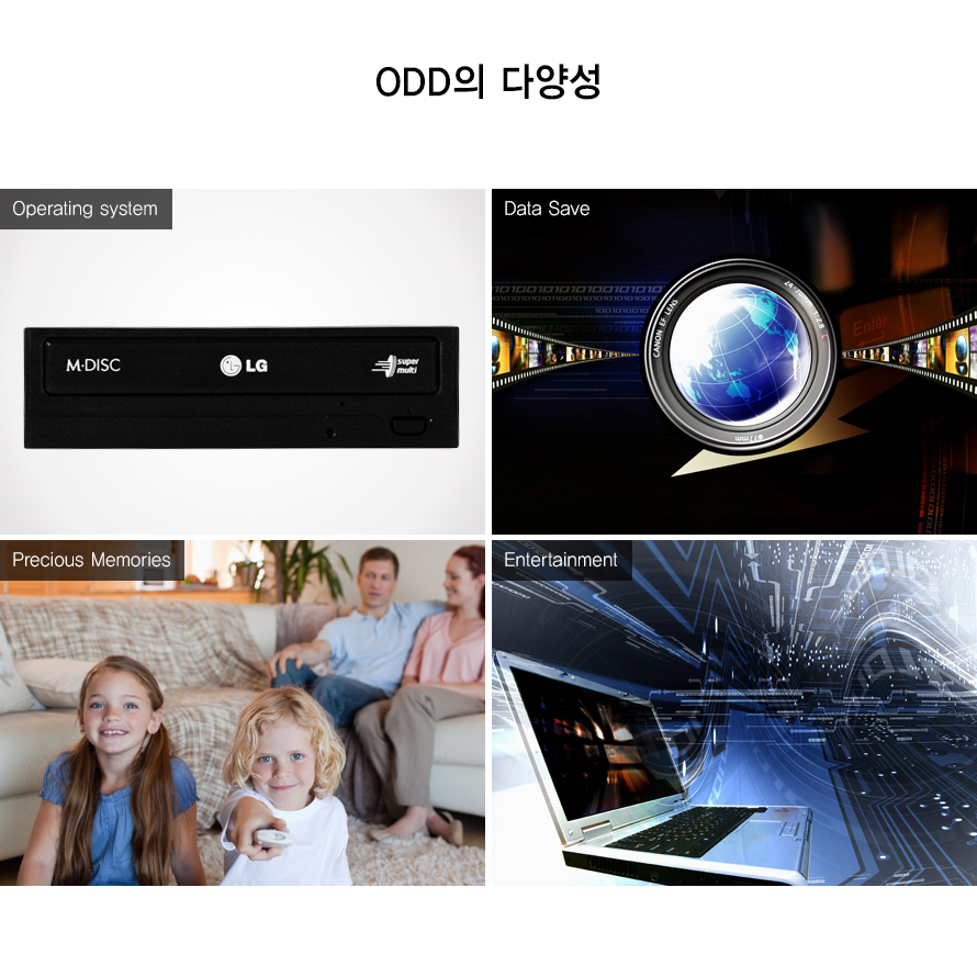 ODD의 다양성    Operating system Data Save Precious Memories Entertainment