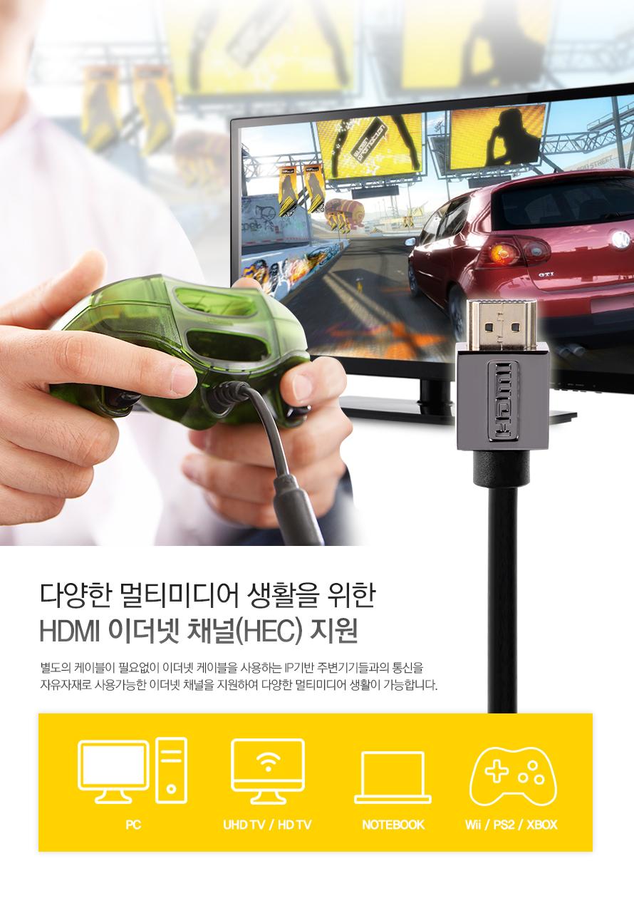 HDMI 이더넷 채널(HEC) 지원